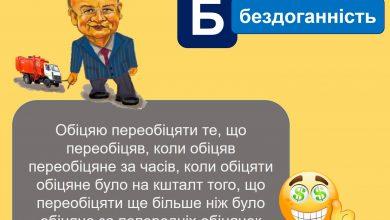 Photo of Меми про креатифф, логіку і геніальність у агітації від кандидатів на місцевих виборах